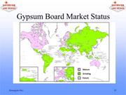 Gypsum Global Market