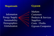 Gypsum Board Customers